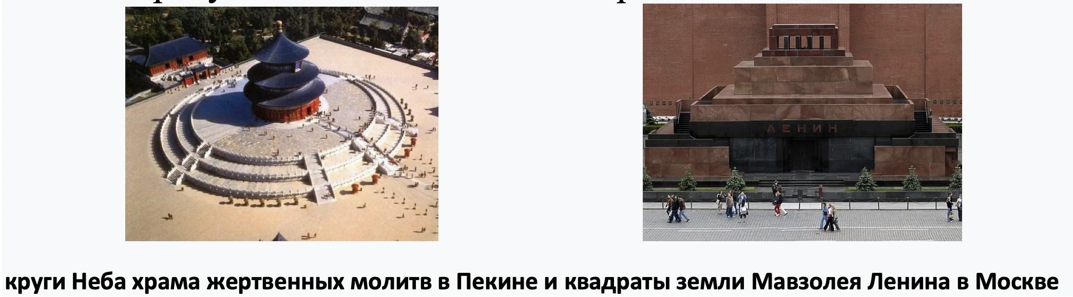 круги Неба и квадраты земли